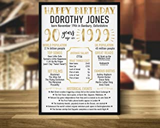 Arvier 1929 Poster 90th Birthday Gift 90 Years Ago Back in 1929 90th Birthday Poster Customisable Print UK Version Framed Wall Art
