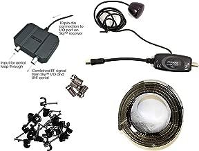Sky Magic Eye, Sky TV Remote Control Extender Kit de instalación y con replicador de I/O Link (RF out)