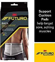 Futuro Stabilizing Support Moderate Adjust