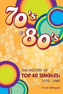 Mejor Top 40 Singles de 2020 - Mejor valorados y revisados