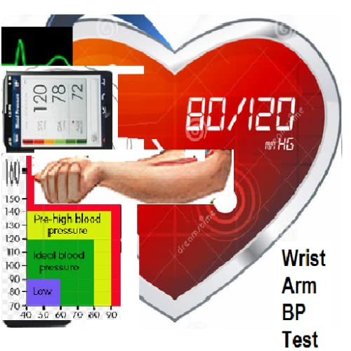 wrist blood pressure monitor by using microphone of android device to test bp