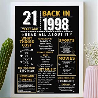 Best 21st birthday poster Reviews