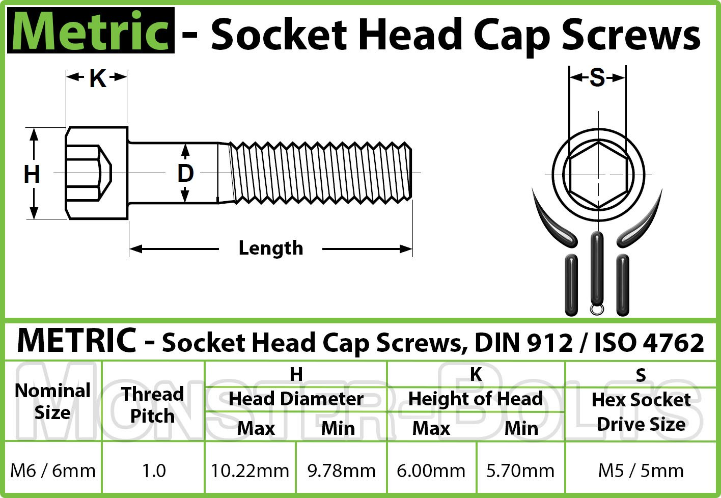 Screw Occus M13 12.9 Alloy Steel Hexagon Socket Head Shoulder Screw Plug Screw Shaft Shoulder Limit Bolt Size: M13, Length: 55mm