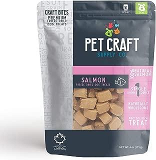 pampered pets dog treats