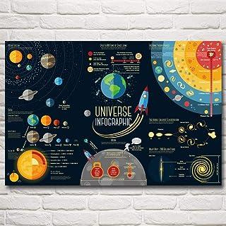 Peinture Décorative,Peinture Sur Toile Art Mural, Science Fiction Système Solaire Espace Galaxy Hd Impression Affiches Et ...