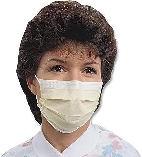 halyard health face mask