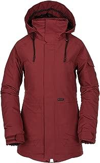 Best volcom mens ski jacket Reviews