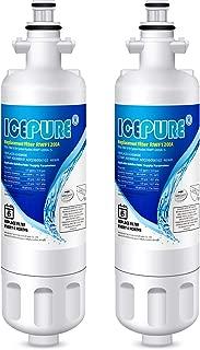 ICEPURE Refrigerator Water Filter, Compatible with LG LT700P, Kenmore 9690, ADQ36006101, ADQ36006102, 46-9690, LFXC24726S, LFXS24623S, LFXS30766S, RFC1200A, Pack of 2