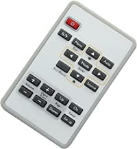 Universal Replacement Remote Control Fit For Infocus IN2112 DP-6500X C200 DLP Projector