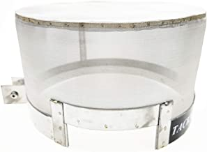 TACKMETER Smart Meter Cover Protection from RF Radiation with Easy to Install Construction