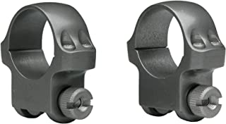 Ruger 90411 4BHM/5BHM Ring Set