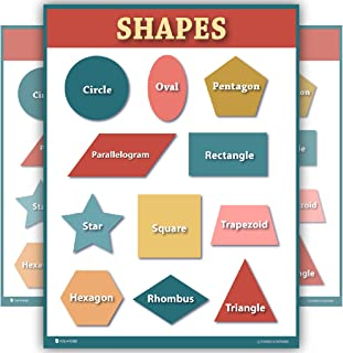 Shapes Colored Nursery Kids Laminated Large – Young N Refined (18x24)