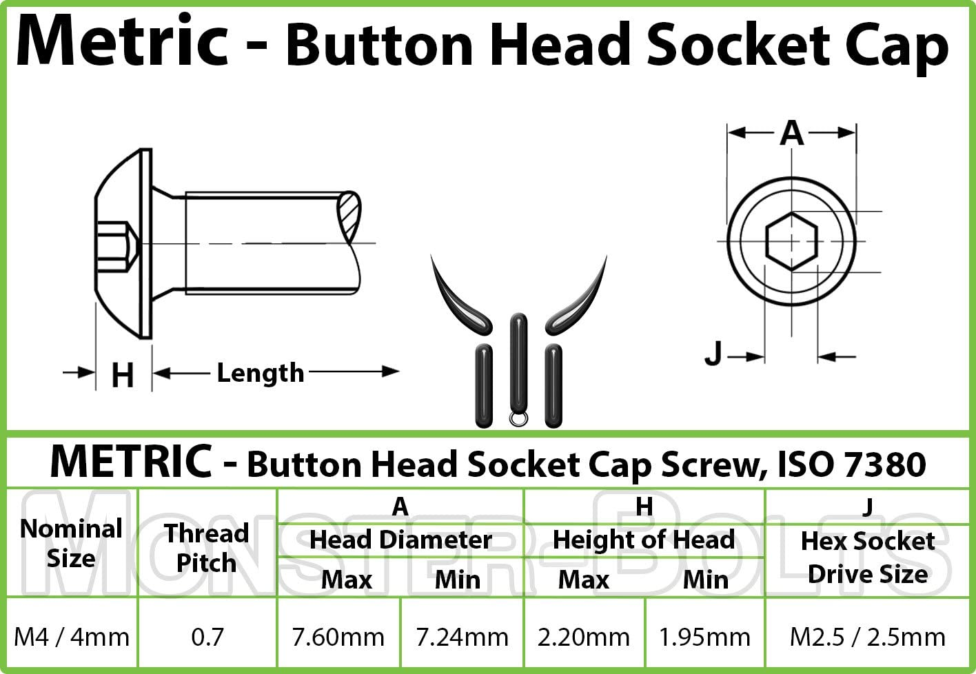 83 PCS  M4-0.70 X 6MM THRU 60MM   STAINLESS SOCKET HEAD CAP SCREW ASSORTMENT