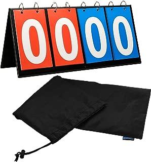 diving judge scorecard
