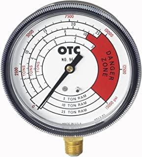 OTC (9652) Pressure and Tonnage Gauge with 4-Scales