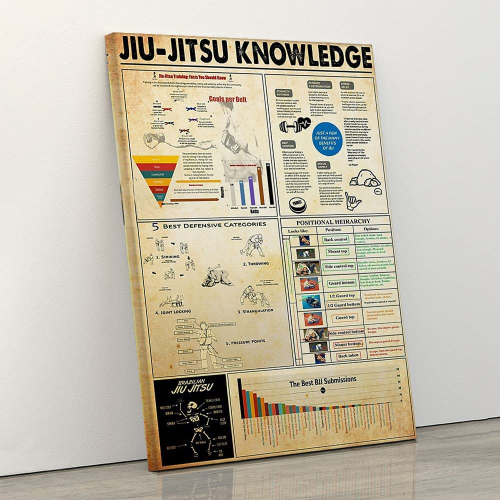 LuiV HAM Jiu Jitsu 2021 spring and Factory outlet summer new Knowledge Art Wall Canvas Knowledg