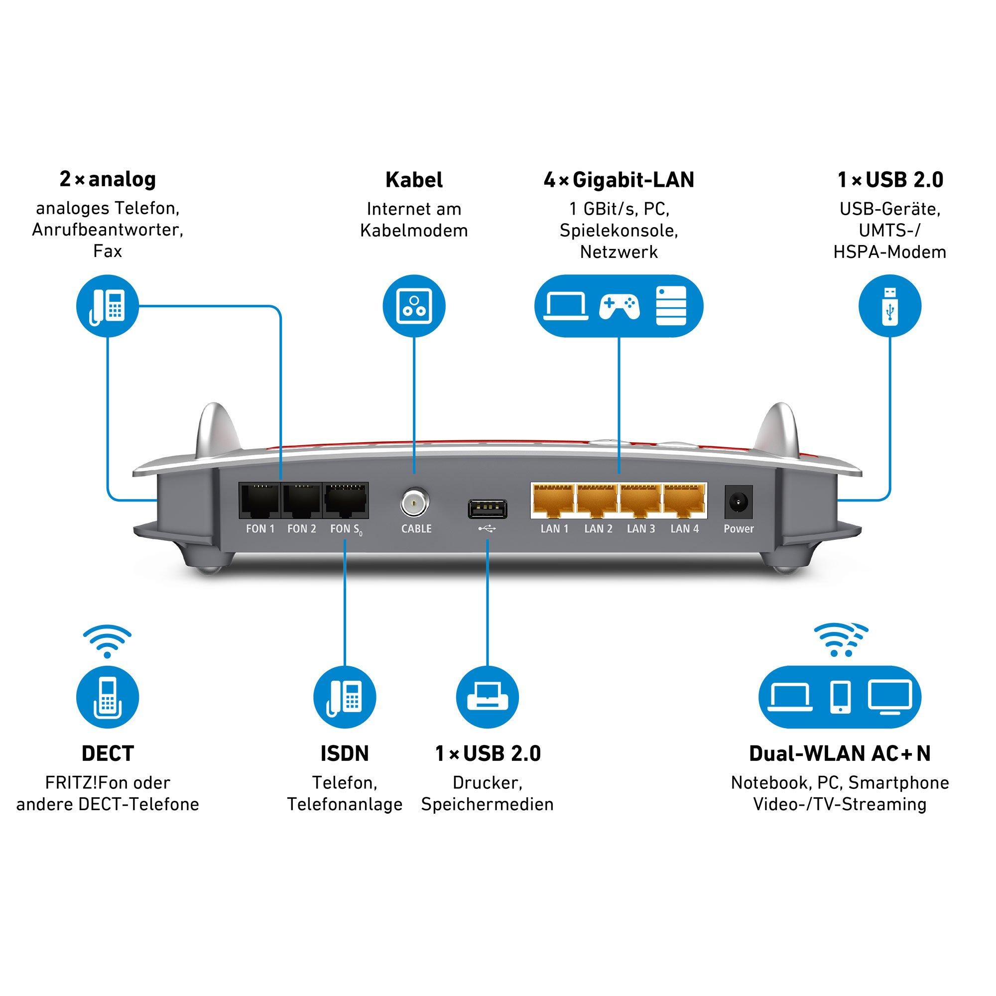 AVM Fritz!Box 6490 Cable Dual-Band (2.4 GHz/5 GHz) Gigabit Ethernet Rot: Amazon.es: Informática