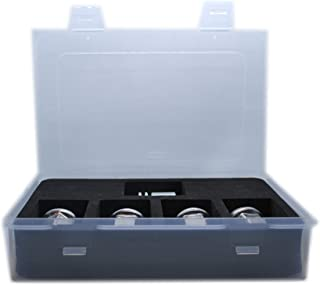 Feisty Brands Wheel Lock Key Box - Perfect for Storing: Wheel Locks, Locking Wheel Lug Nuts, Wheel Lug Nut Key, Spare Wheel Lug Nuts, Wheel Lock Key (Clear)