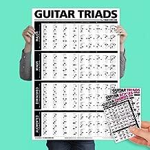 Best ukulele chords flash cards Reviews