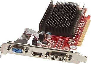 VisionTek Radeon 5450 1GB DDR3 (DVI-I, HDMI, VGA) Graphics Card - 900860, Red/Blace