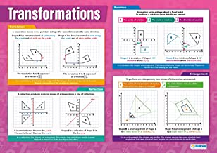 "Transformations | Math Posters | Gloss Paper Measuring 33"" x 23.5"" 
