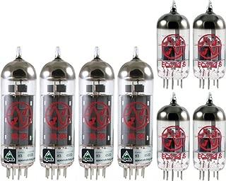 dual terror tubes