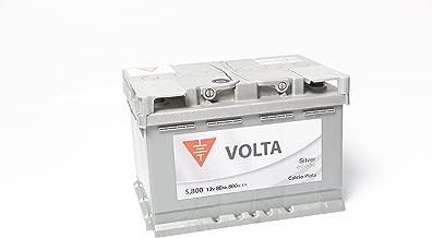 Mejor Bateria Tudor 80 de 2020 - Mejor valorados y revisados