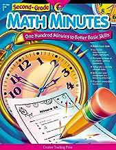 Creative Teaching Press Math Minutes, Grade 2 (One Hundred Minutes to Better Basic Skills) PDF
