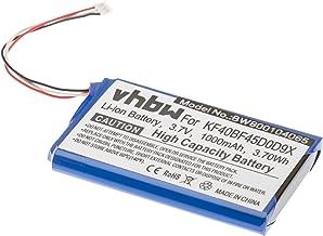 BATERÍA LI-Ion Compatible con Sony Ericsson SONYERICSSON T280, T280i, T 280 i sustituye BST-36