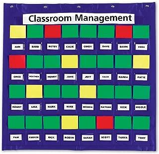 name chart preschool
