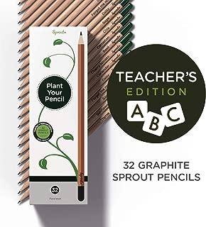 Edición especial para profesores: Lápices Sprout de grafito, con semillas cultivables, en madera respetuosa con el medio ambiente | Paquete de 32 | Set de regalo con hierbas y flores