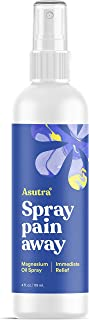 Aey Cellulite Control Spray