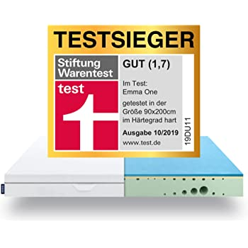 Hilding Sweden Essentials Federkernmatratze in Weiß