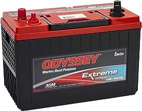 Odyssey 31M-PC2150
