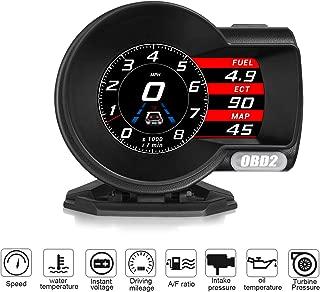 Heads Up Display for Cars, iKiKin Digital Car Speedometer OBDII HUD Dash Multi Gauge Display LCD Screen with RPM Overspeed Alarm