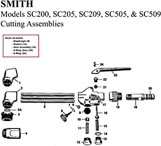 Best smith torch sc209 Reviews