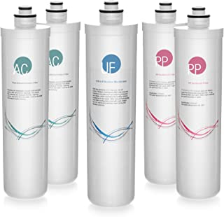 iSpring F5-CUA3 1 Year Replacement Set Ultra Filtration Water Filter, Whilte