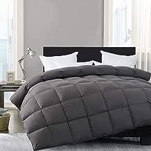 Best palatial king comforter Reviews