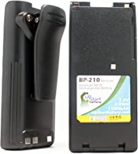 2x Pack - Icom BP-210 Two-Way Radio Battery with Clip Replacement (1100mAh, 7.2V, NI-CD) - Compatible with Icom BP-209N Battery, Icom IC-A24, Icom IC-V8, Icom IC-V82, Icom IC-A6, Icom IC-F21GM, Icom IC-F21, Icom IC-F11, Icom IC-U82, Icom BP-209