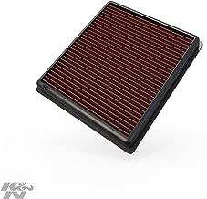 Best air filter bmw f30 Reviews