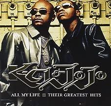 kc and jojo greatest hits