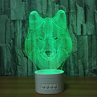 West Elm Table Lamps Wolf Face Wireless Card Bluetooth Speaker Creative 3D Multi-Function Gift Table Lamp Colorful Speaker Light Wolf Face 406 Baby Room Chandelier