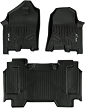 SMARTLINER Custom Fit Floor Mats 2 Row Liner Set Black for 2019 Ram 1500 Crew Cab with 1st Row Captain or Bench Seats