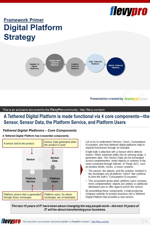 Digital Platform Strategy: Business Presentation (FlevyPro Frameworks)