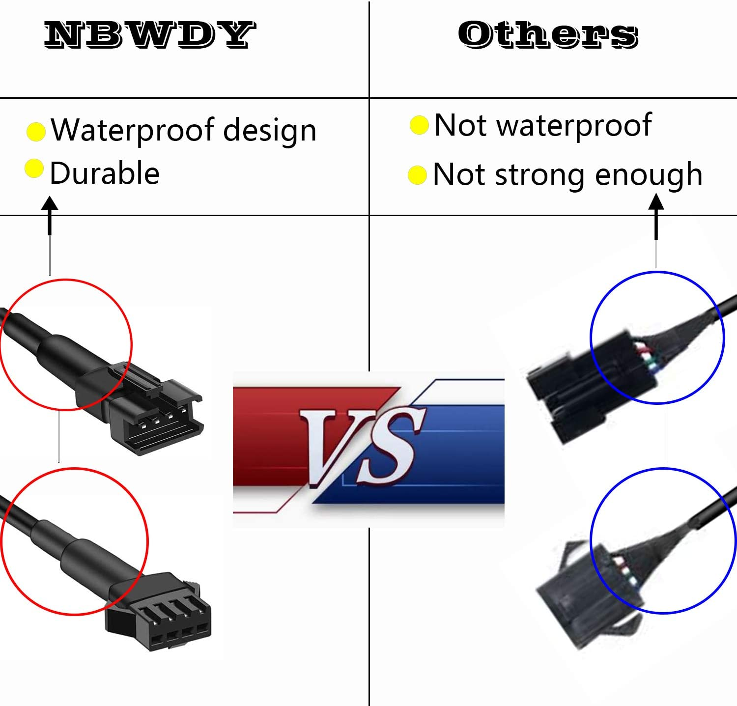 NBWDY 4pcs 60in//150cm RGB LED Multi-Color Accent Light Extension Cable Wire Cord Set for LED Motorcycle ATV Car Light Multi-Color Neon Strip