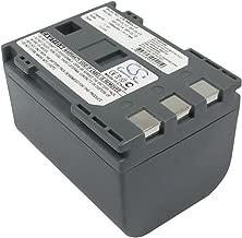 Best canon dc320 battery Reviews