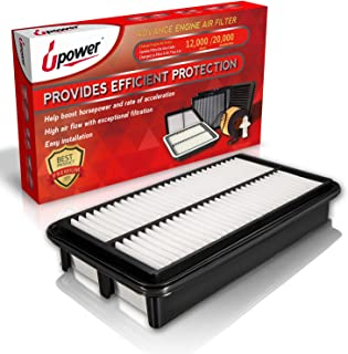 Best repco air filter Reviews