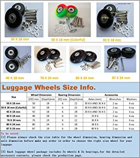 atlantic luggage replacement wheels