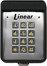 linear access control keypads