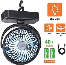 REENUO Ventilador Camping de Batería con Luz Camping LED, Ventilador de Escritorio Portátil USB, Enfriamiento para Caminatas al Aire Libre u Oficina en Casa